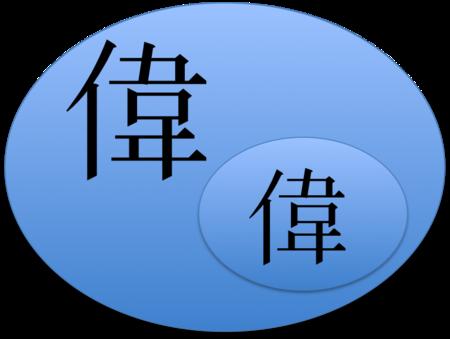 集合としてのグリフ - moroshigeki's blog