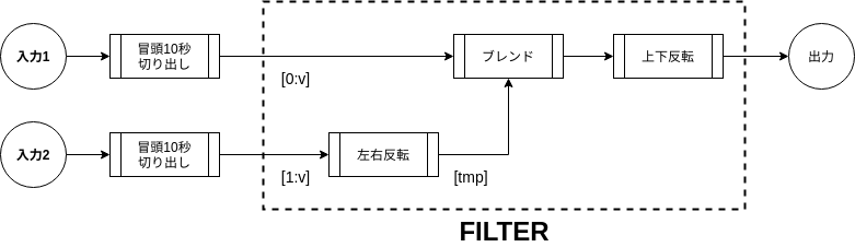 f:id:morphotech:20200625154255p:plain