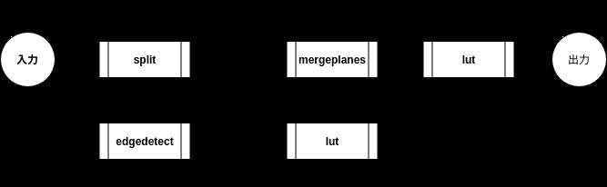 f:id:morphotech:20200625160125p:plain