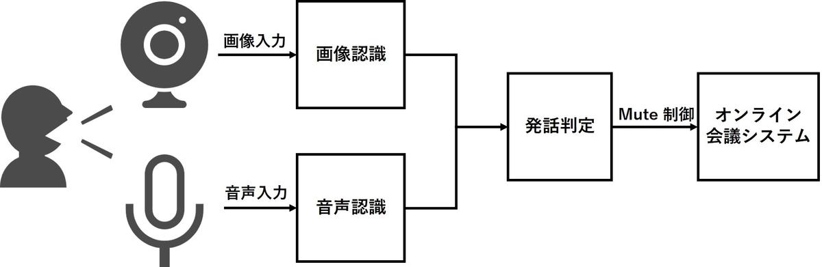 f:id:morphotech:20200701143700j:plain