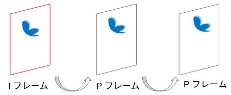 f:id:morphotech:20210113155655p:plain