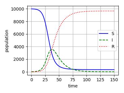 f:id:morphotech:20210514003658p:plain