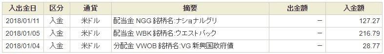 f:id:moru-zou:20180201105050j:plain
