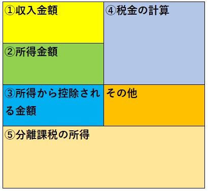 f:id:moru-zou:20180212111706j:plain