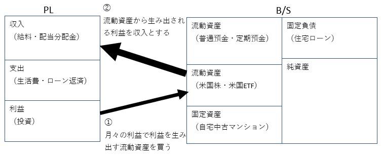 f:id:moru-zou:20180505110750j:plain