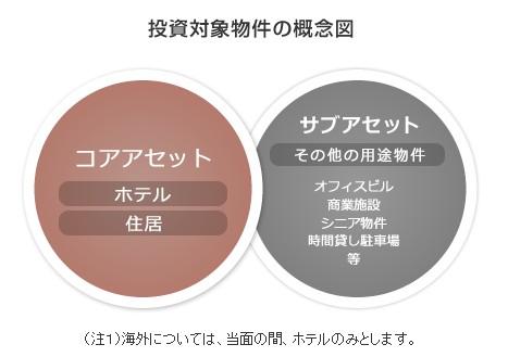 f:id:moru-zou:20181003094103j:plain