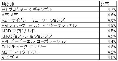 f:id:moru-zou:20181031201711j:plain