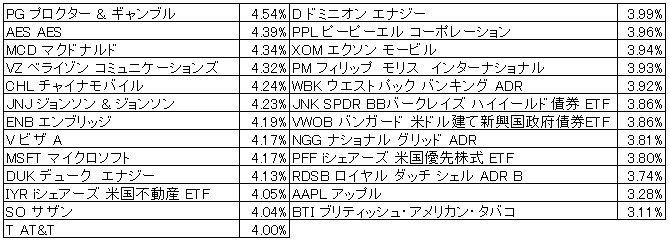 f:id:moru-zou:20181202145344j:plain