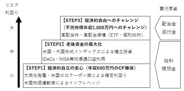 f:id:moru-zou:20190119122127j:plain