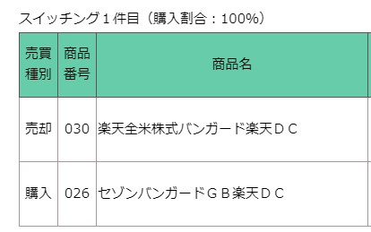 f:id:moru-zou:20190420160055j:plain