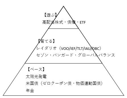 f:id:moru-zou:20190421120652j:plain