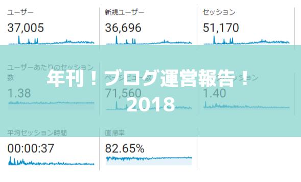 年刊ブログ運営報告アイキャッチ