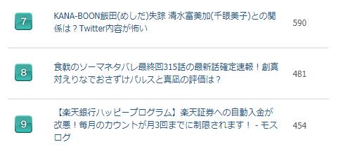 楽天ソーシャルニュースランキング