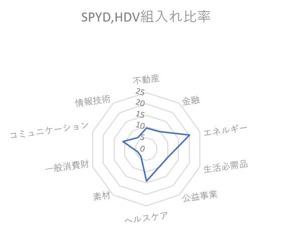 f:id:mosako-life:20200514202940p:plain