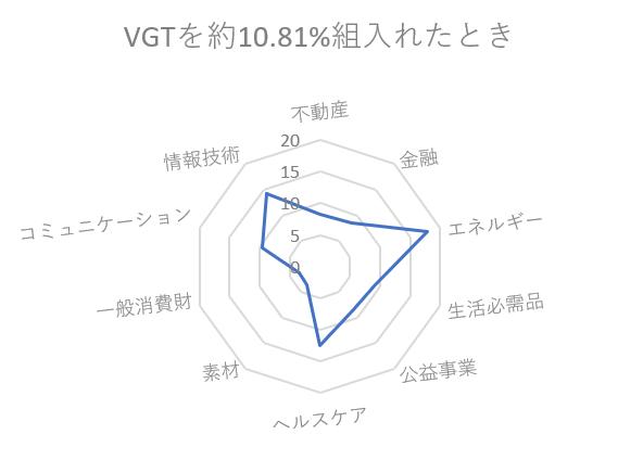 f:id:mosako-life:20200514203452p:plain