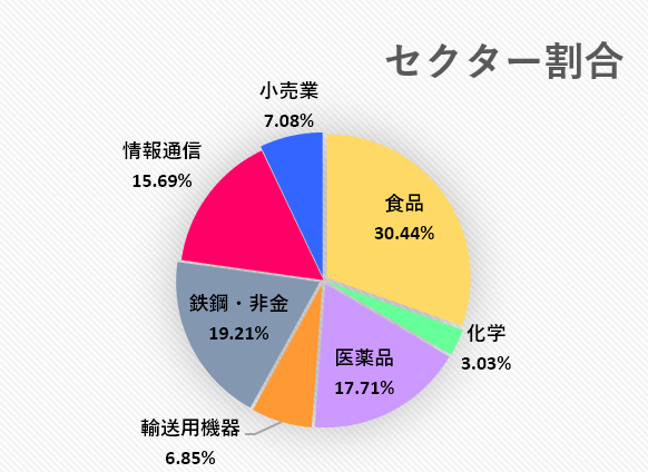 f:id:mosako-life:20200528205808p:plain