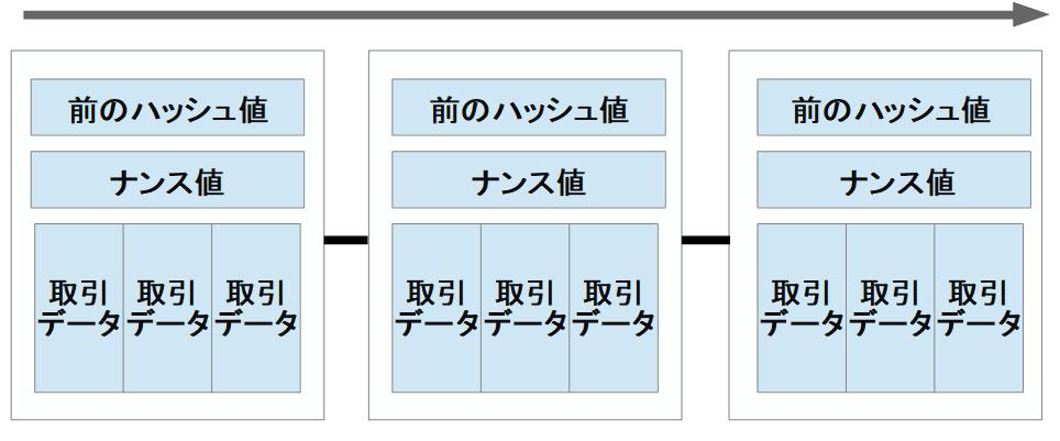 f:id:moshifuku:20181221025452p:plain