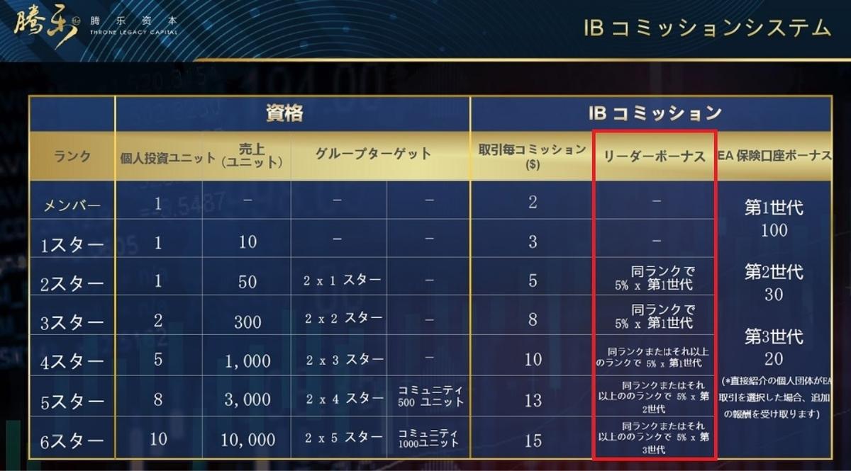 f:id:moshifuku:20191115000653j:plain