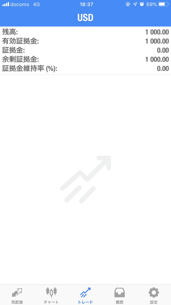 IBH銀行×TLC-MT4 iPhone 6-