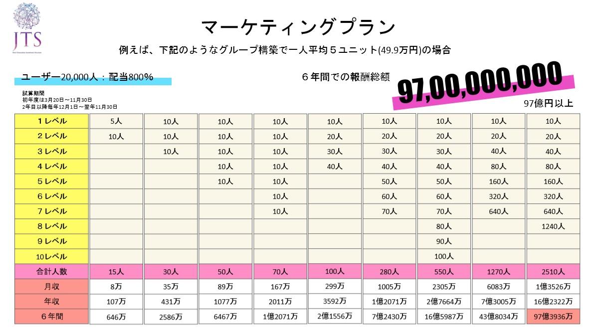オンラインパチスロ-JTSマーケティング 20000人 800%-