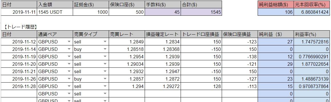 IBH銀行×TLC-2019年11月分収益表-
