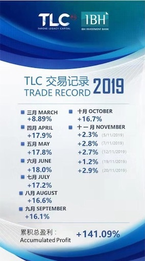 IBH銀行×TLC-11月の実績追加-