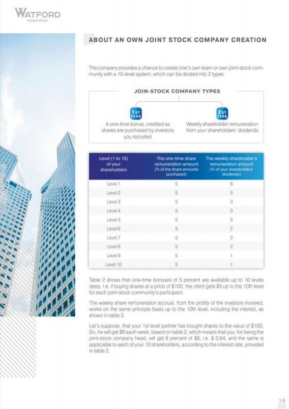 About the joint stock company creation