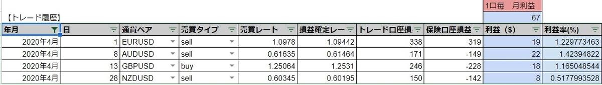 f:id:moshifuku:20200506074742j:plain