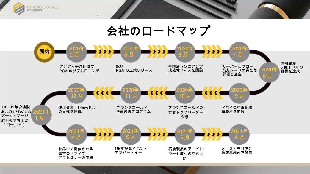 f:id:moshifuku:20200523181743j:plain