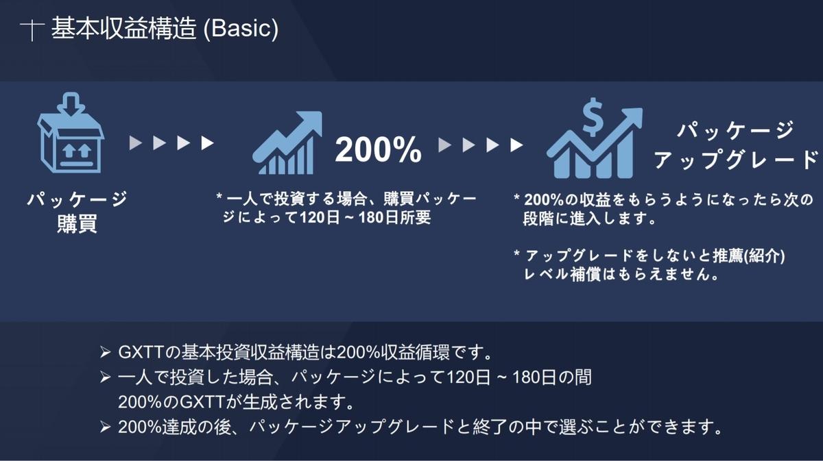 f:id:moshifuku:20200723004122j:plain