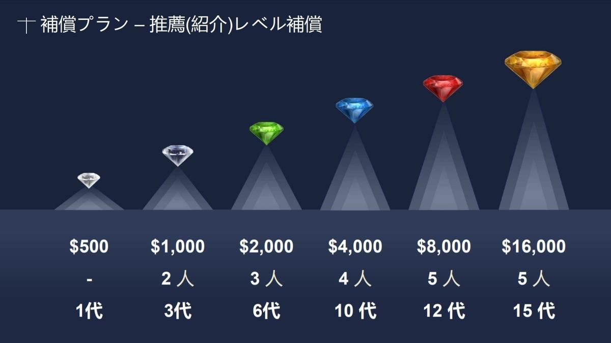 f:id:moshifuku:20200723005541j:plain