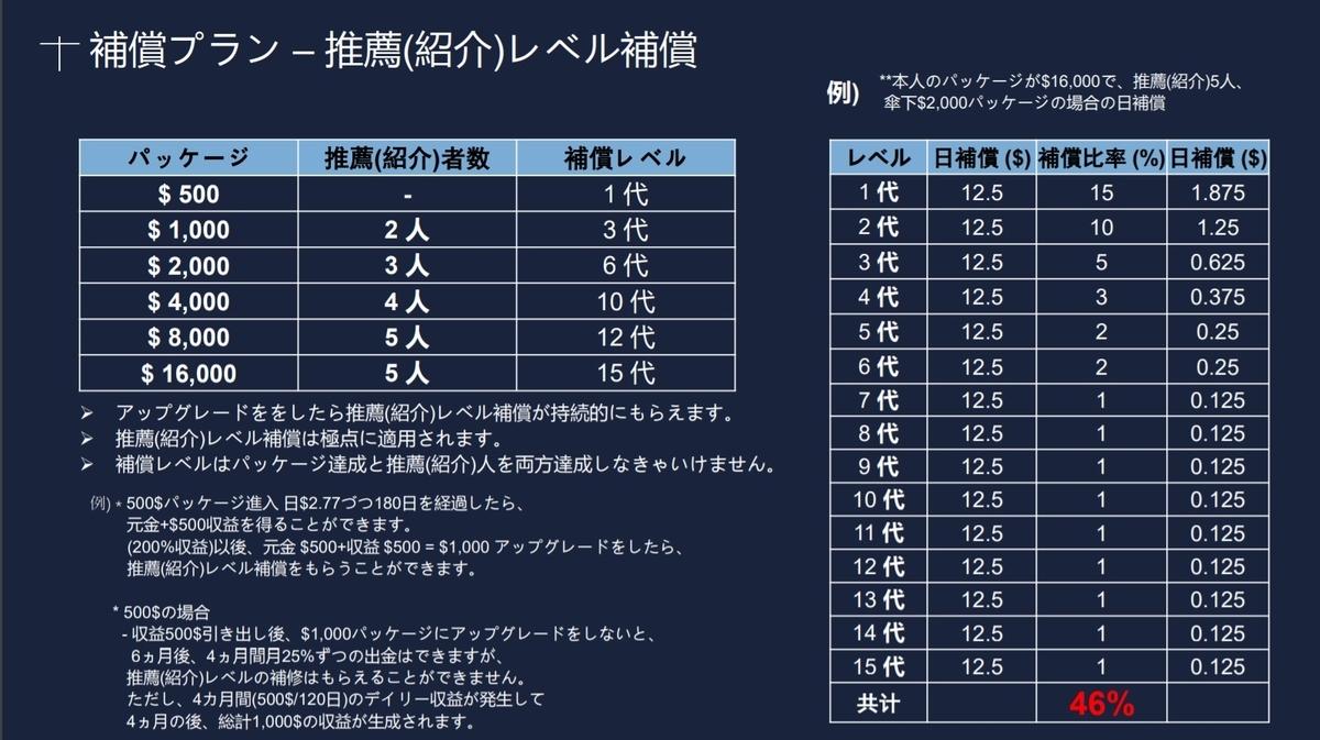 f:id:moshifuku:20200723010802j:plain