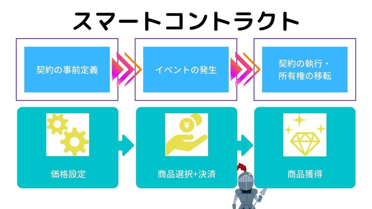 f:id:moshifuku:20201222131610j:plain