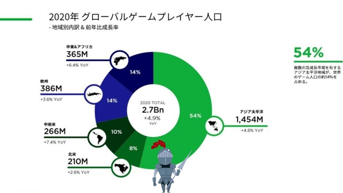 f:id:moshifuku:20201224145924j:plain