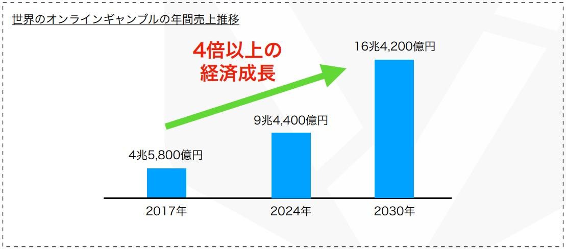 f:id:moshifuku:20201224164945j:plain