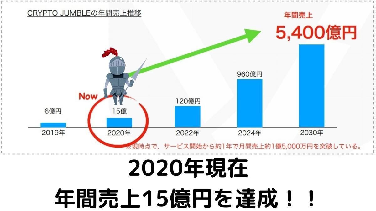 f:id:moshifuku:20201225143048j:plain