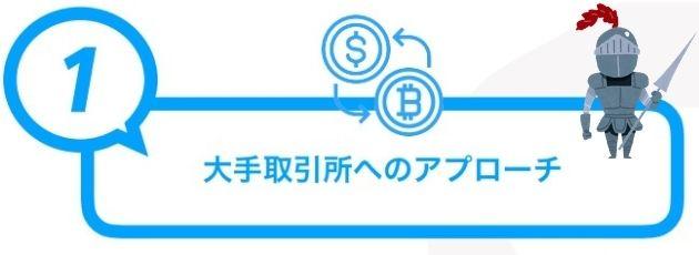 f:id:moshifuku:20201225150115j:plain