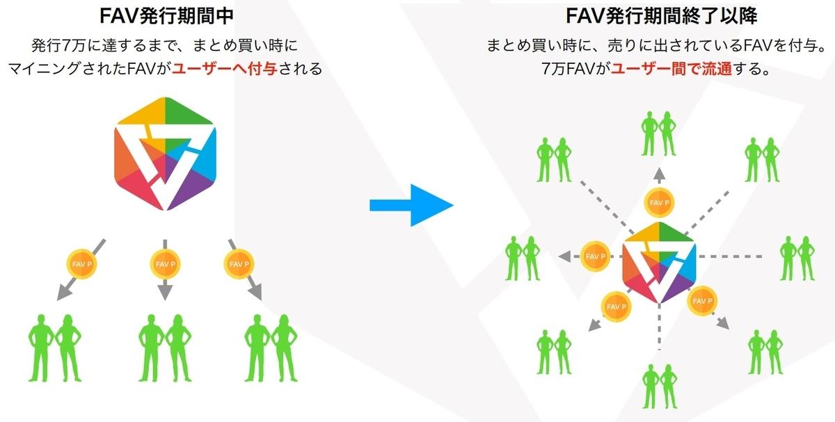 f:id:moshifuku:20201225225526j:plain
