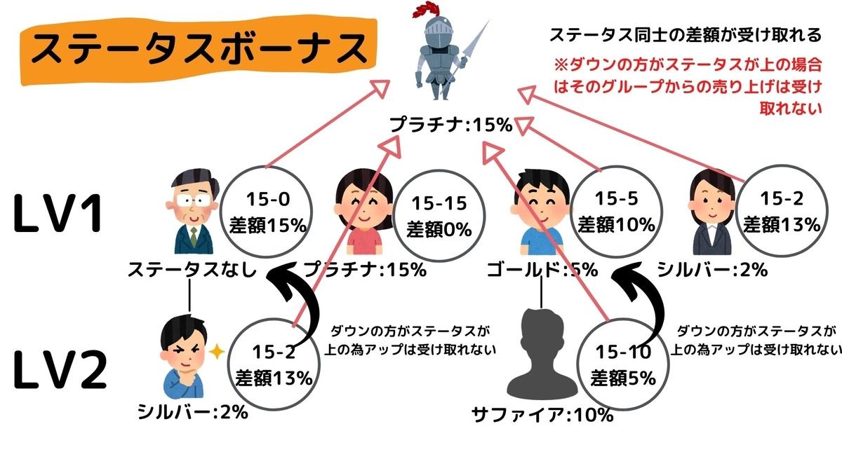 f:id:moshifuku:20201226210512j:plain