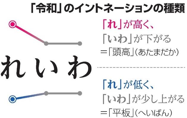 f:id:moshimo-eto:20190511190536j:plain