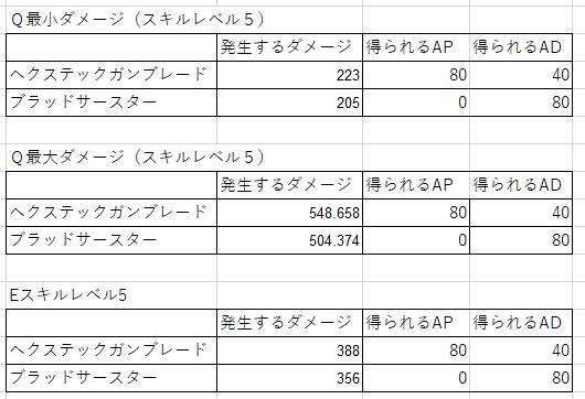 f:id:mosimosigarake4423:20190612034418p:plain