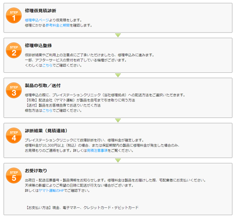 オンライン修理受付サービス2