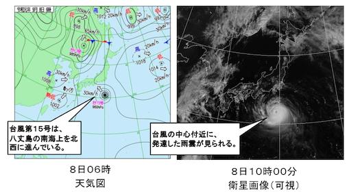 令和元年台風15号の見通し
