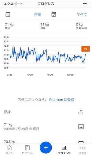 【減量記録49週目】