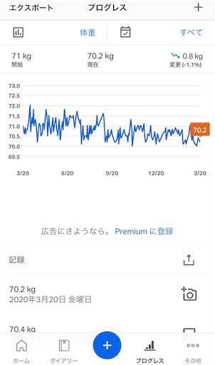 【減量記録52週目】