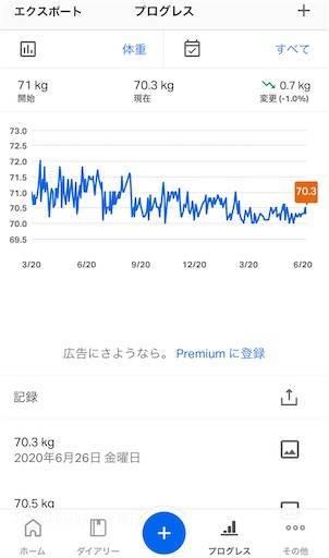 【減量記録66週目】
