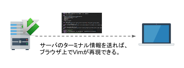 f:id:mosuke5:20150718230605p:plain