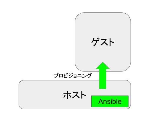 f:id:mosuke5:20160125214934p:plain:w300