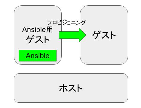 f:id:mosuke5:20160125215618p:plain:w300