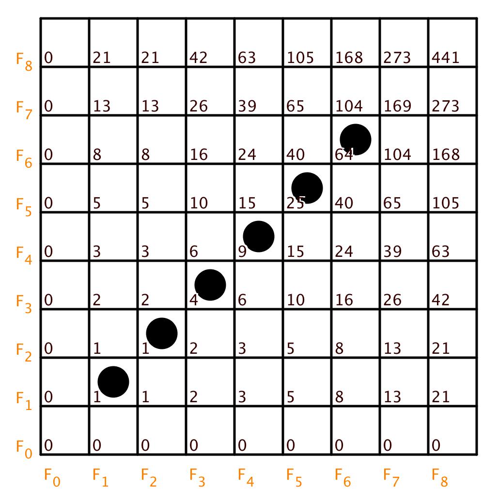 f:id:motcho:20190607082340p:plain